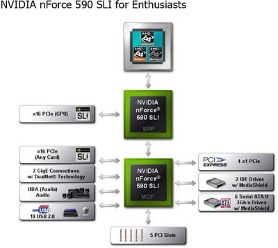 Nvidia_nforce590