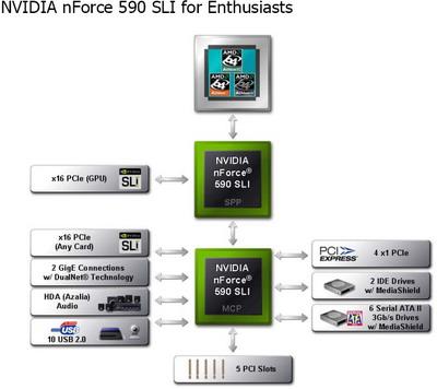 Nvidia_nforce590