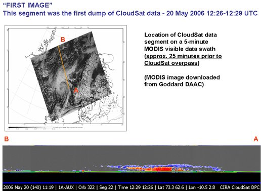 CloudSat's first image