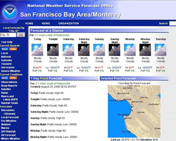 San Francisco overnight lows plummet