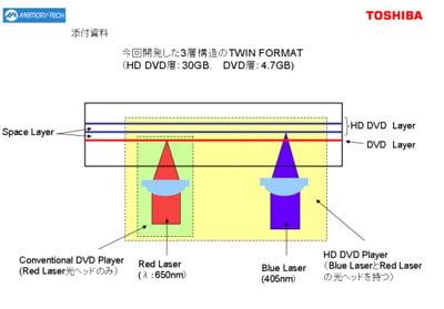 Toshiba_twin_dvd