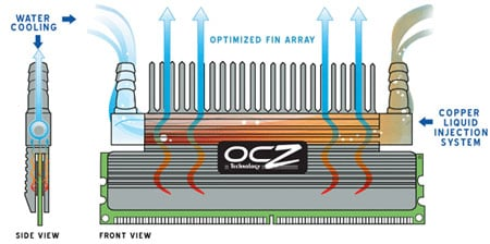 ocz flexxlc liquid coo