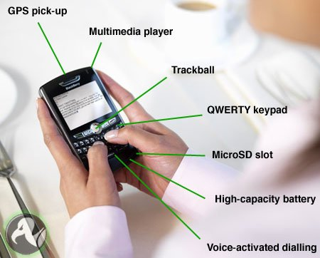 rim blackberry 8800 - key features