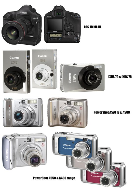 Canon's Spring camera products