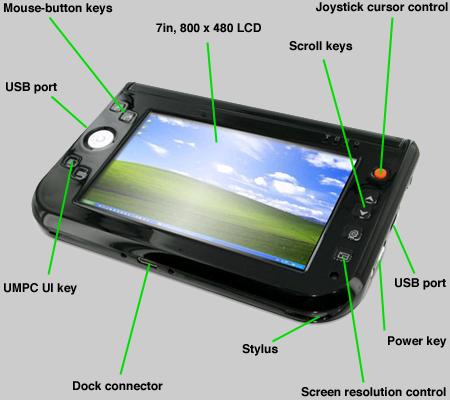 Ubiquio 701 UMPC - key features