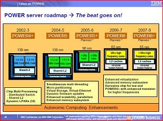 Old slide deck showing Power6 shipping in 2006