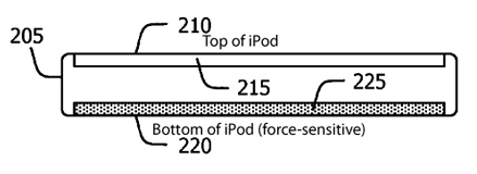 Apple iPod control patent - device structure