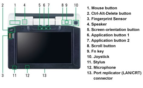 Fujitsu LifeBook FMV-8240