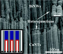 Photo of nanotubes identifying CuNTs