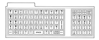 commodore PET 2001 keyboard layout
