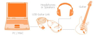 USB_guitar_cable_layout
