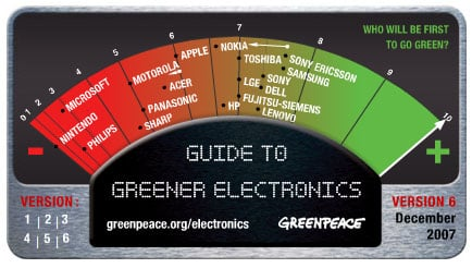 Greenpeace_ecometer