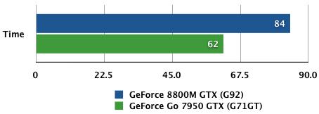 Rock Xtreme X770 - Battery Test