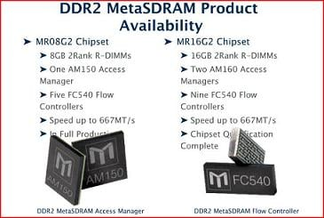 Shot of the Metaram chips 