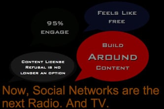 """Content license refusal is no longer an option"" - Futurist slide"