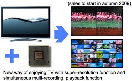 Toshiba Cell-based HD TV