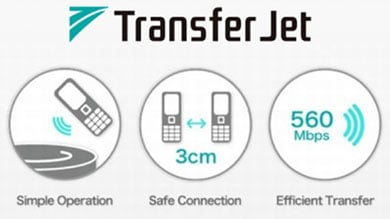Transferjet_logo