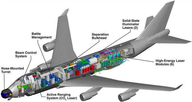 A Boeing schematic of the ABL air