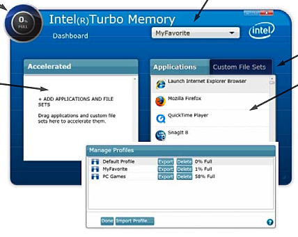 Intel Turbo Memory Dashboard