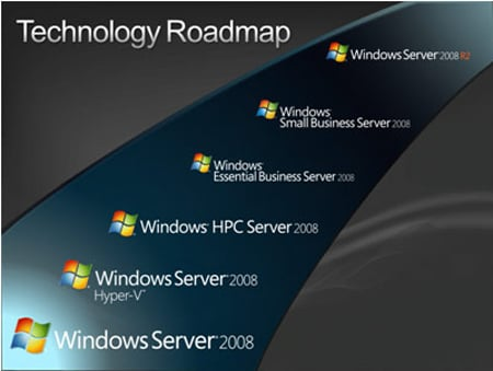 Windows Server Roadmap, Microsoft