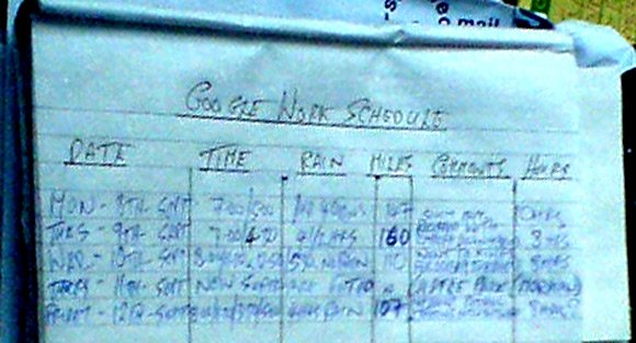 The enhanced Work Schedule