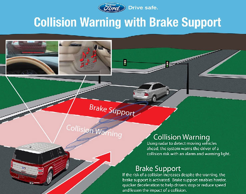 Ford Collision Warning