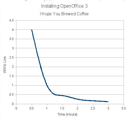 OpenOffice Calculator Chart (3.0)