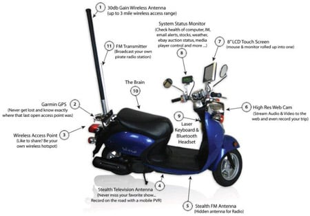Tech_scooter