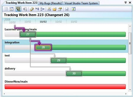 Merge visualize in Visual Studio 2010