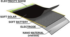 Rollable_solar_battery_02