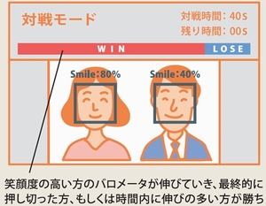 Smile_scan_03