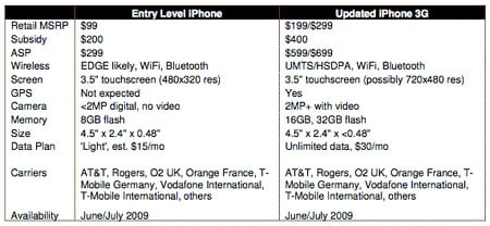 new_iphone_potential_spec