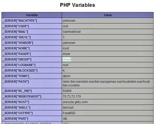 Screenshot of TinyURL configuration settings