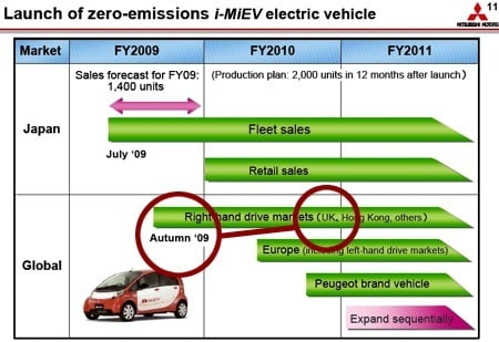 Mitsubishi's iMiEV plan