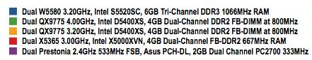 Intel Xeon W5580 - Chart Key