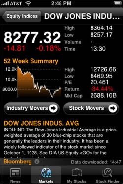 Bloomberg screenshot
