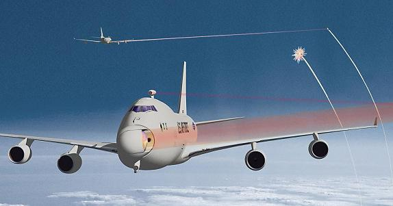 Boeing artist's impression of ABLs in action