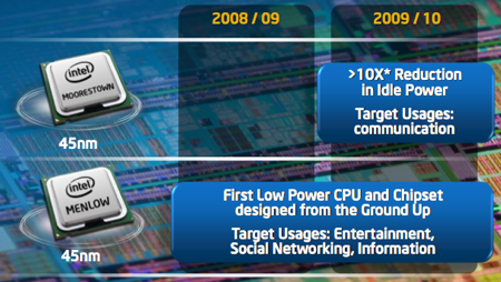 Intel Atom - Moorestown evolution