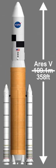 Graphic image of NASA's Ares V. Pic: NASA