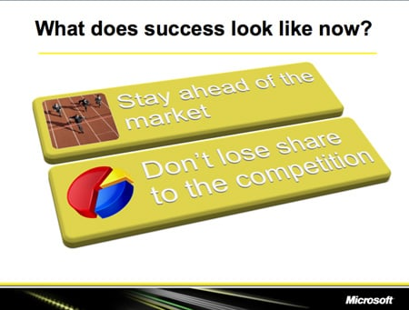 Microsoft slide, how Microsoft is measuring success