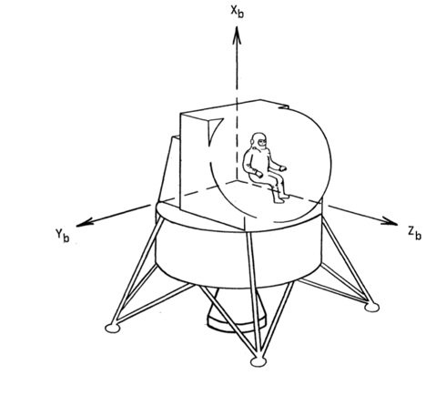 Mockup of the LEM, or Lunar Excursion Module