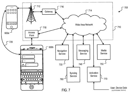 Apple patent application illustration: iPhone-based file transfer