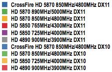 AMD Radeon HD 5850