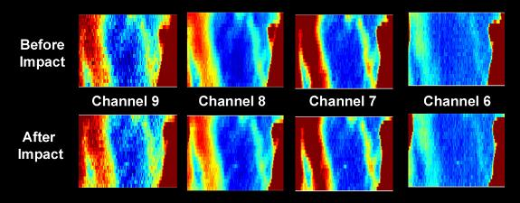 'Preliminary, uncalibrated' Diviner thermal pics of the strike zone 2 hrs prior and 90 seconds after LCROSS impact. Credit: NASA