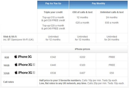 Tesco_iphone_prices
