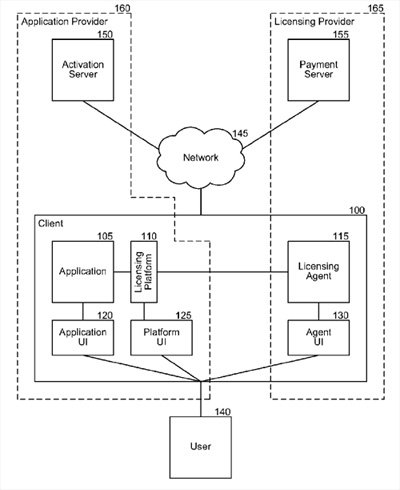 Microsoft's extensible agent-based license structure