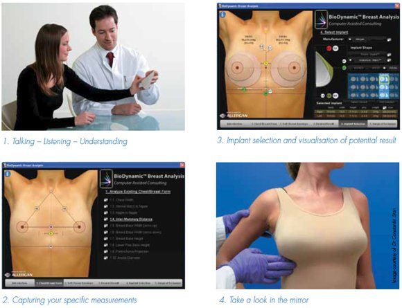 Handy guide to the Biodynamics Breast Analysis System