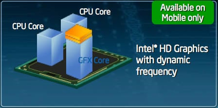 Intel Dynamic Frequency graphics boost