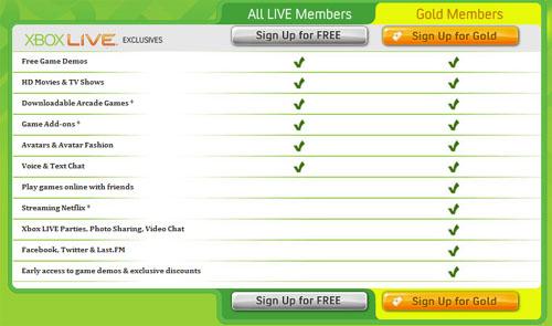 Xbox_Live_fees