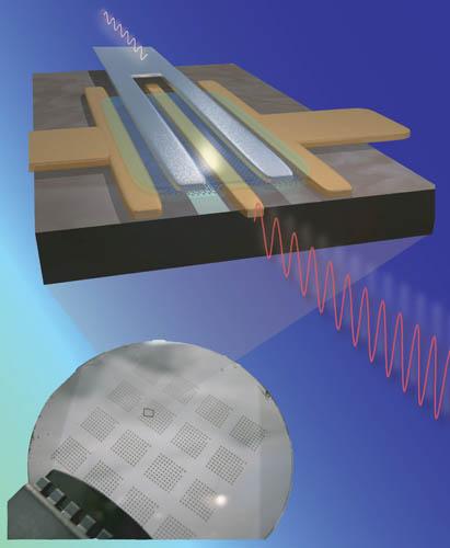 IBM graphene transistor conceptual art